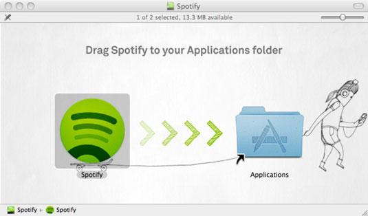 Spotify for Mac? This Guide Solves All Your Issues